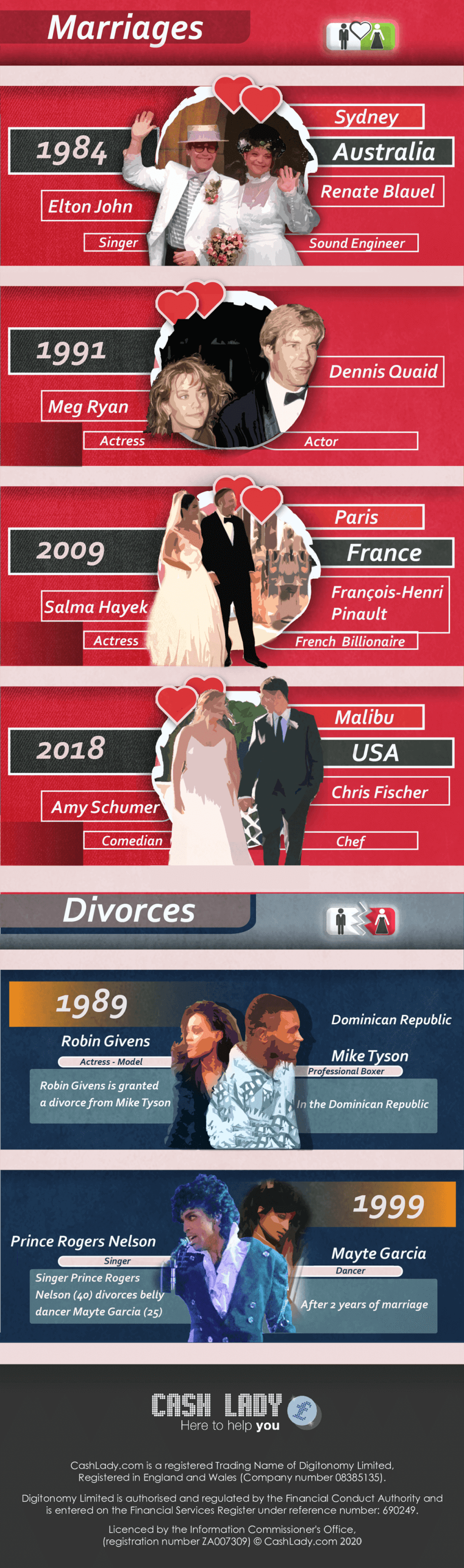 14-february-famous-marriages-divorces-CashLady